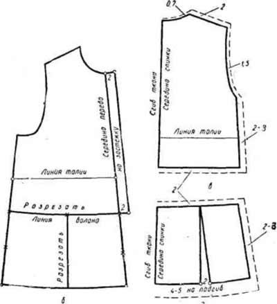 Вид выкройки платья для девочки